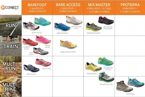 Merrell-M-Connect-grid