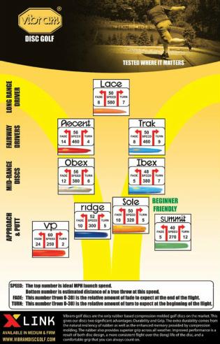 vibram flight guide