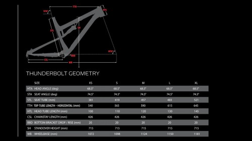 2014 Rocky Mountain Thunderbolt Geometry