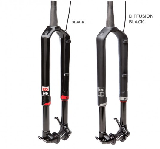RockShox RS-1 Colors