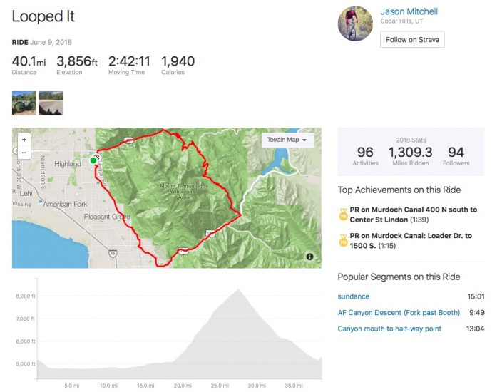 The Alpine Loop in American Fork Canyon - Strava Log
