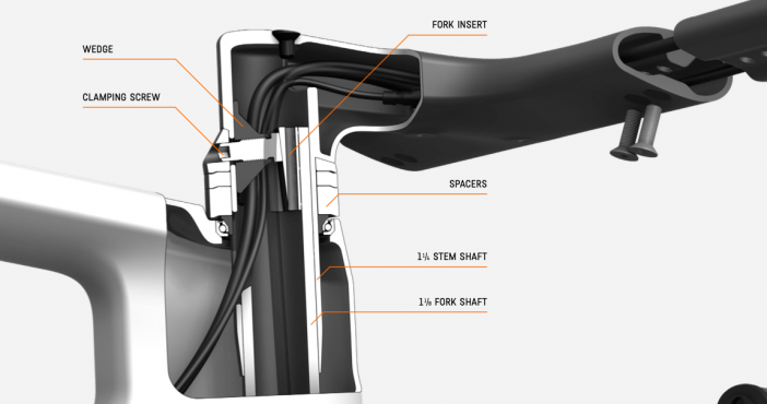 2021 Aeroad Stem Design